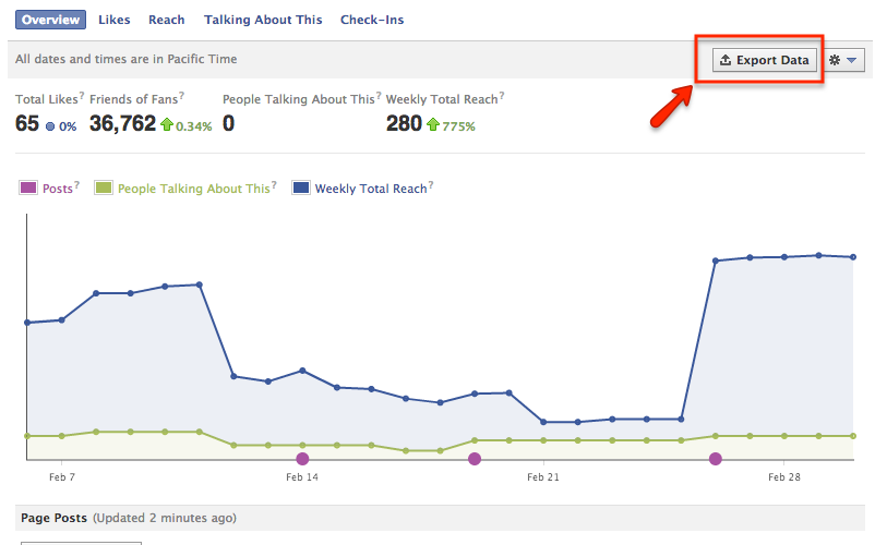 How to Track Negative Feedback on Facebook | Clix